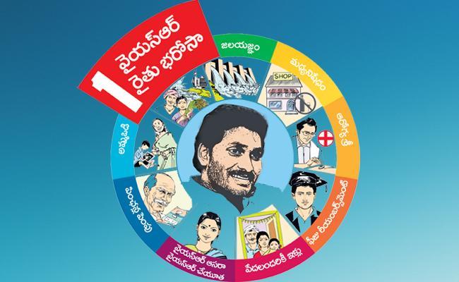 YSR Rythu Bharosa | YSR Congress Party